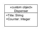 dispenser_class.png